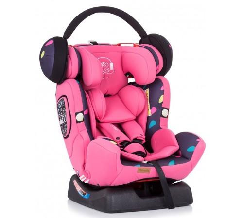 Cărucioare in Moldova chippolino scaun auto 4 max stk4x0202gi  gr. 0+/1/2/3 (0-36 kg.) roz